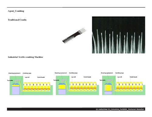 090916_Outputs Presentation_Reihaneh_Individual_3_Page_3