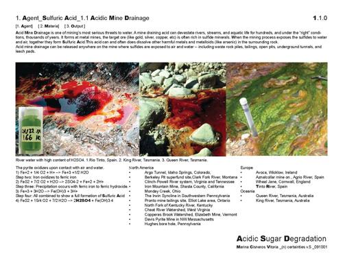 091001_Acidic Sugar Degradation_final_Page_1