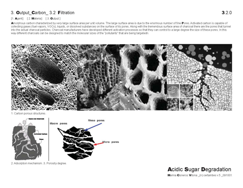 091001_Acidic Sugar Degradation_final_Page_7