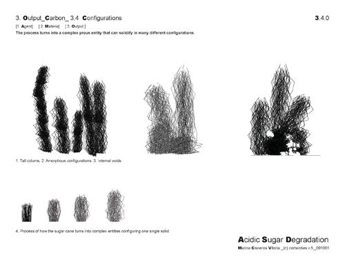 091001_Acidic Sugar Degradation_final_Page_9